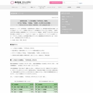「1都3県の女性の買い物実態と冷蔵庫事情」に関する調査