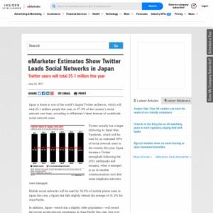 eMarketer Estimates Show Twitter Leads Social Networks in Japan