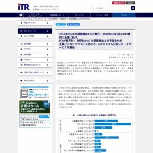 業界別・分野別のIoT市場規模および予測