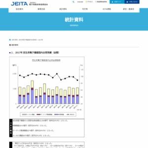 民生用電子機器国内出荷統計(2017年11月分)