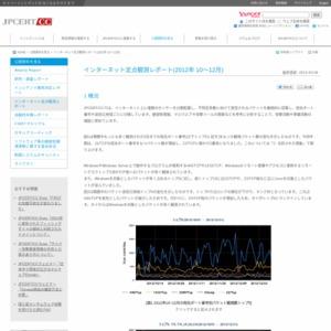 インターネット定点観測レポート(2012年 10~12月)