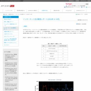 インターネット定点観測レポート(2015年 4~6月)