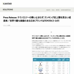 テクノロジーの勢い止まらず、ランキング史上類を見ない成長率 / 世界で最も価値のある日本ブランドはTOYOTA (トヨタ)