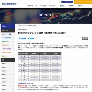 駅別中古マンション価格 / 都営地下鉄三田線1