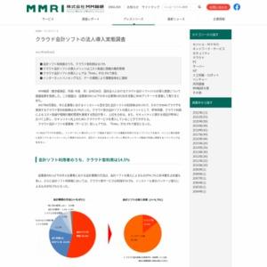 クラウド会計ソフトの法人導入実態調査