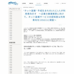 「ネット副業サービスの認知度&利用意向」に関する調査