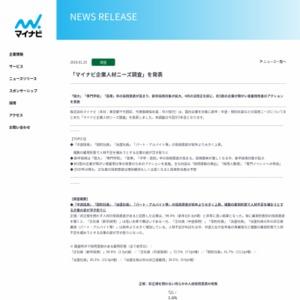 マイナビ企業人材ニーズ調査