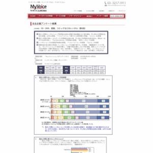 マイボイスコム CD・DVD、書籍などのレンタル(6)