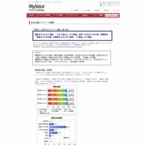 マイボイスコム 間食(5)