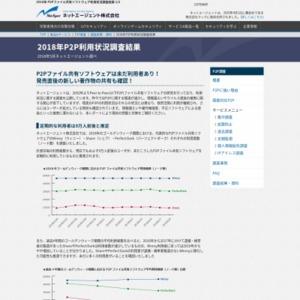 2018年P2P利用状況調査結果