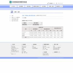 店頭商品CFD取引の統計(2017年2月分)
