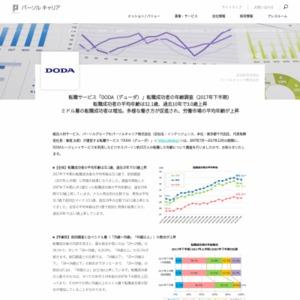 転職サービス「DODA(デューダ)」転職成功者の年齢調査(2017年下半期)