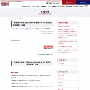 「不動産の賃貸、売買の仲介手数料に関する認知度」調査