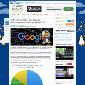 Only 12% Said They Saw Ranking Improvements After Google Penguin 4.0