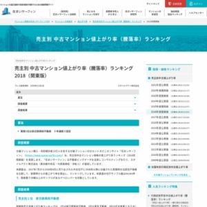 売主別中古マンション値上がり率ランキング2018(関東版)