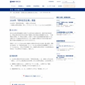 2018年「周年記念企業」調査