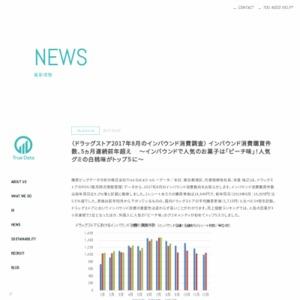 ドラッグストア2017年8月のインバウンド消費調査