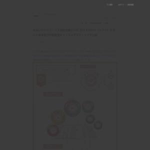 おおいたものづくり王国総合展2015におけるAIRPO【エアポ】を用いた来場者の行動履歴インフォグラフィック