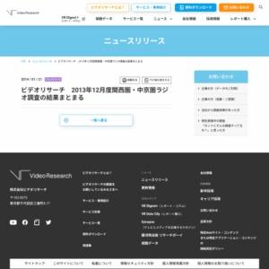 2013年12月度 関西圏・中京圏ラジオ調査