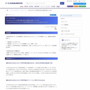 CMOS/CCDカメラ世界市場に関する調査を実施(2017年)
